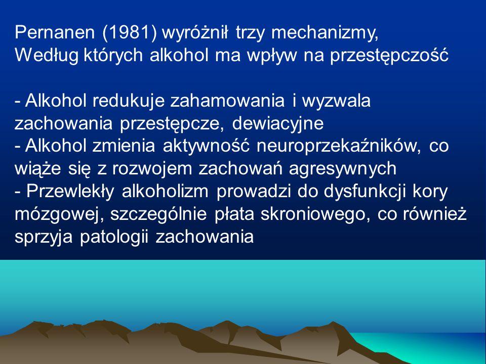 Pernanen (1981) wyróżnił trzy mechanizmy, Według których alkohol ma wpływ na przestępczość - Alkohol redukuje zahamowania i wyzwala zachowania przestę