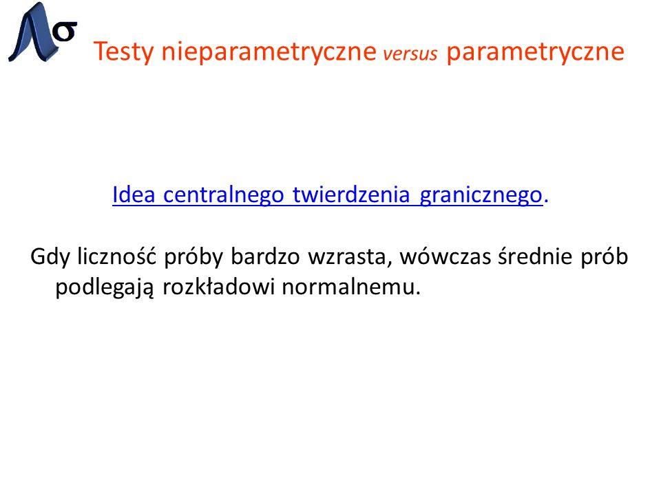 Testy nieparametryczne versus parametryczne Idea centralnego twierdzenia granicznego. Gdy liczność próby bardzo wzrasta, wówczas średnie prób podlegaj