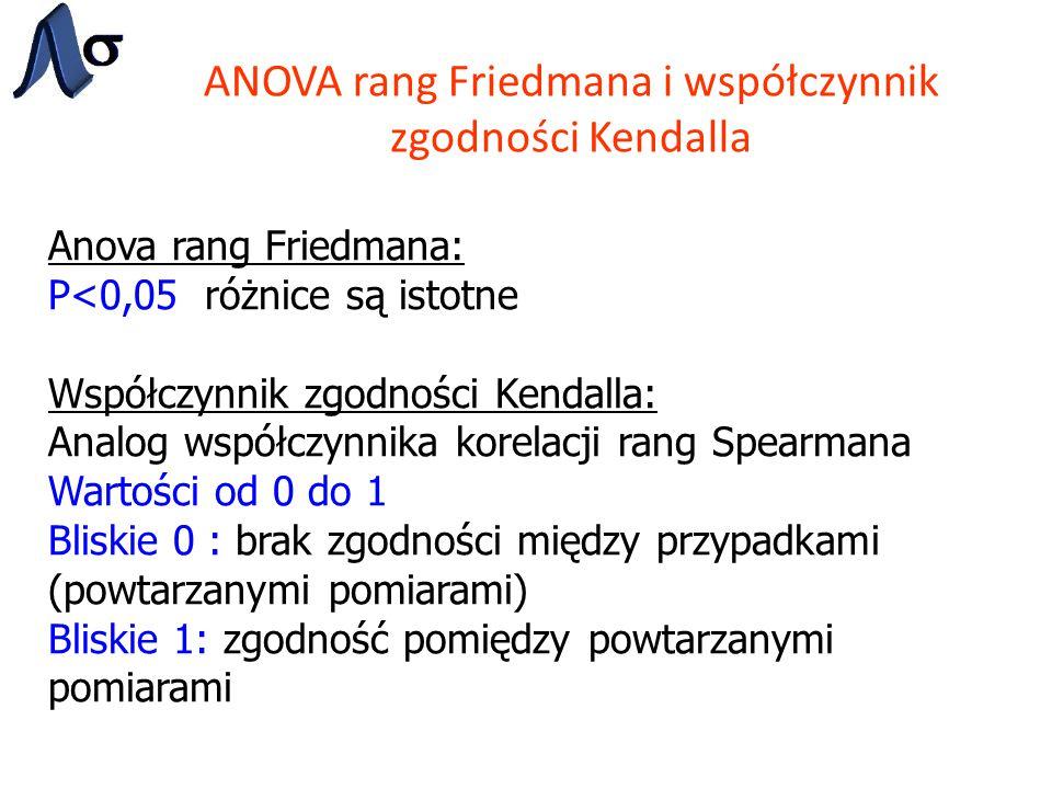 ANOVA rang Friedmana i współczynnik zgodności Kendalla Anova rang Friedmana: P<0,05 różnice są istotne Współczynnik zgodności Kendalla: Analog współcz