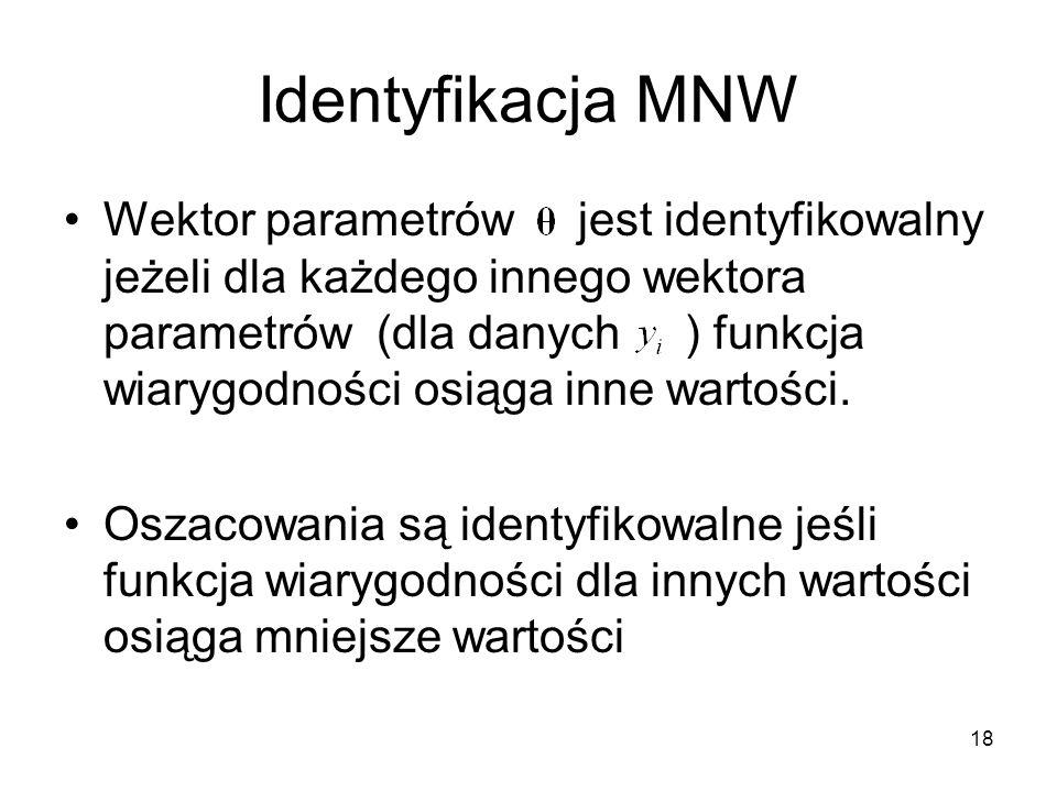 Identyfikacja MNW Wektor parametrów jest identyfikowalny jeżeli dla każdego innego wektora parametrów (dla danych ) funkcja wiarygodności osiąga inne