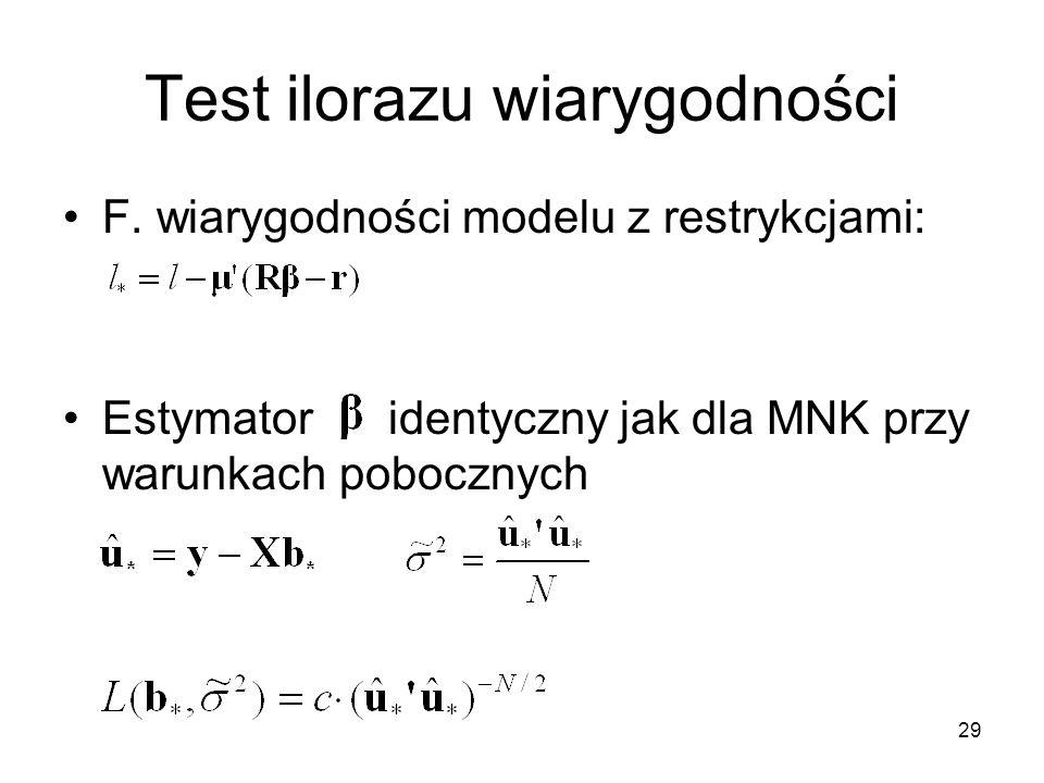 29 Test ilorazu wiarygodności F. wiarygodności modelu z restrykcjami: Estymator identyczny jak dla MNK przy warunkach pobocznych