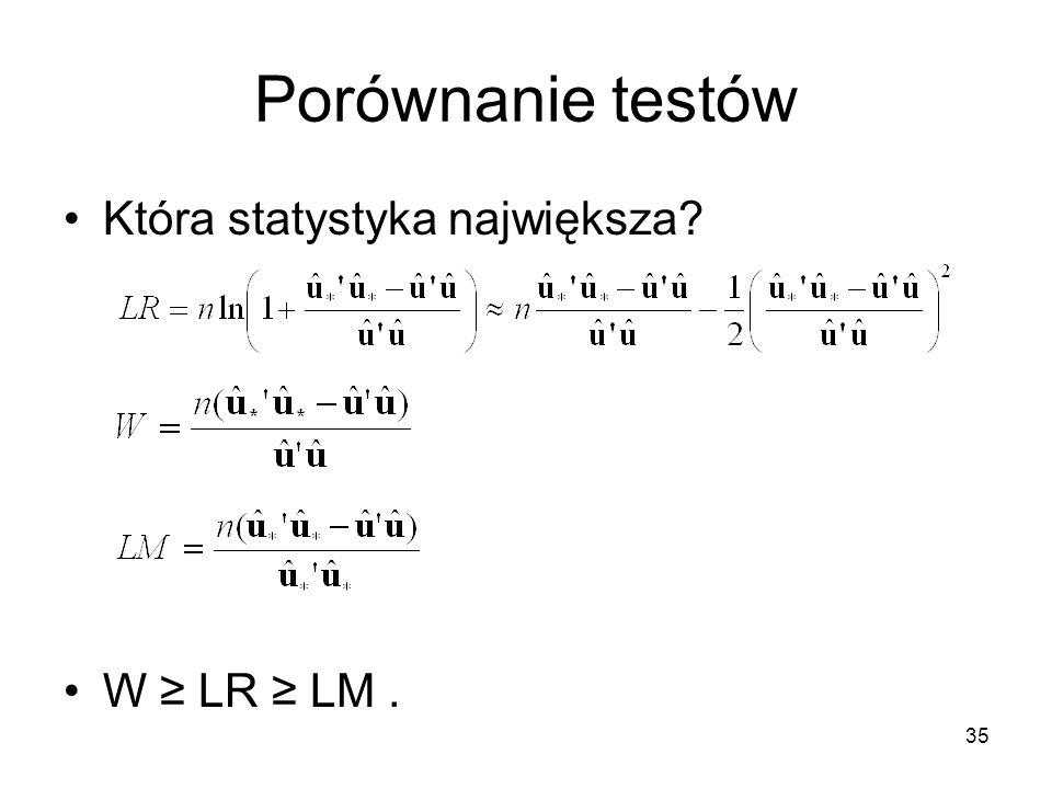 35 Porównanie testów Która statystyka największa? W ≥ LR ≥ LM.