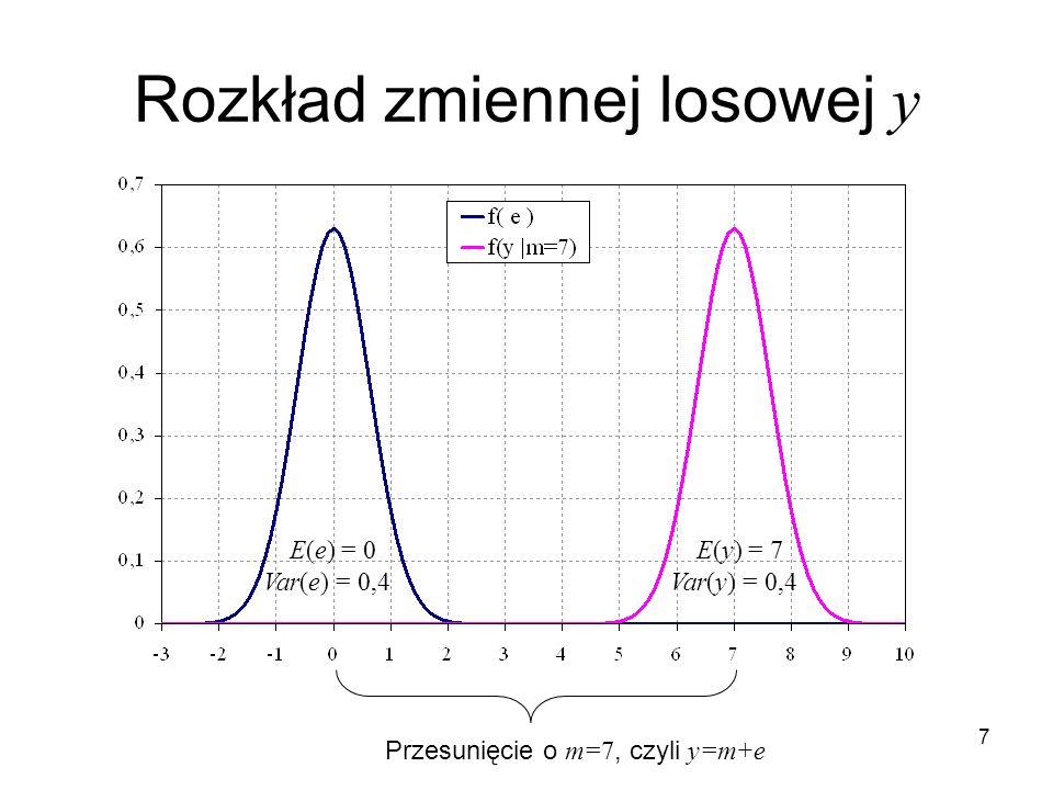 7 Rozkład zmiennej losowej y Przesunięcie o m=7, czyli y=m+e E(e) = 0 Var(e) = 0,4 E(y) = 7 Var(y) = 0,4