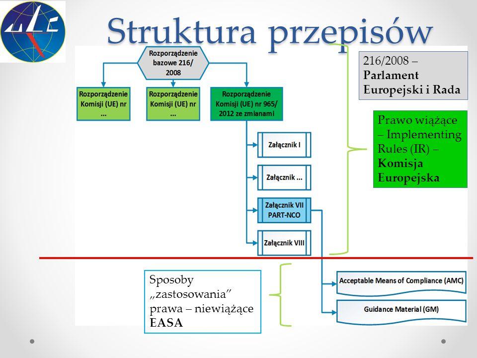 """Struktura przepisów Prawo wiążące – Implementing Rules (IR) – Komisja Europejska Sposoby """"zastosowania"""" prawa – niewiążące EASA 216/2008 – Parlament E"""