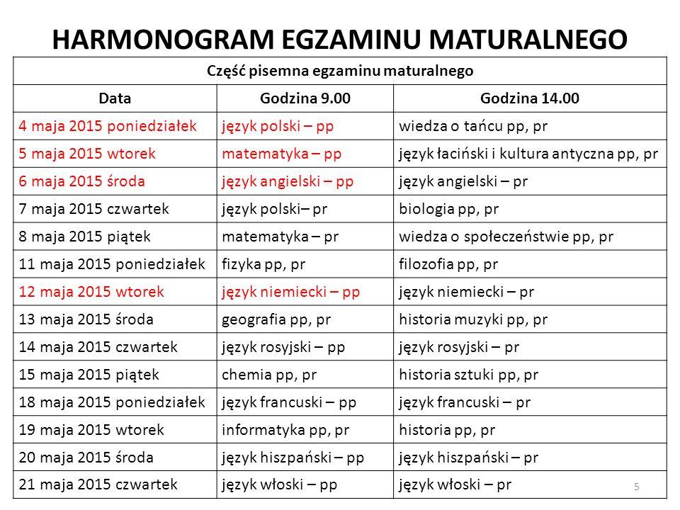 HARMONOGRAM EGZAMINU MATURALNEGO Część pisemna egzaminu maturalnego DataGodzina 9.00Godzina 14.00 4 maja 2015 poniedziałekjęzyk polski – ppwiedza o ta