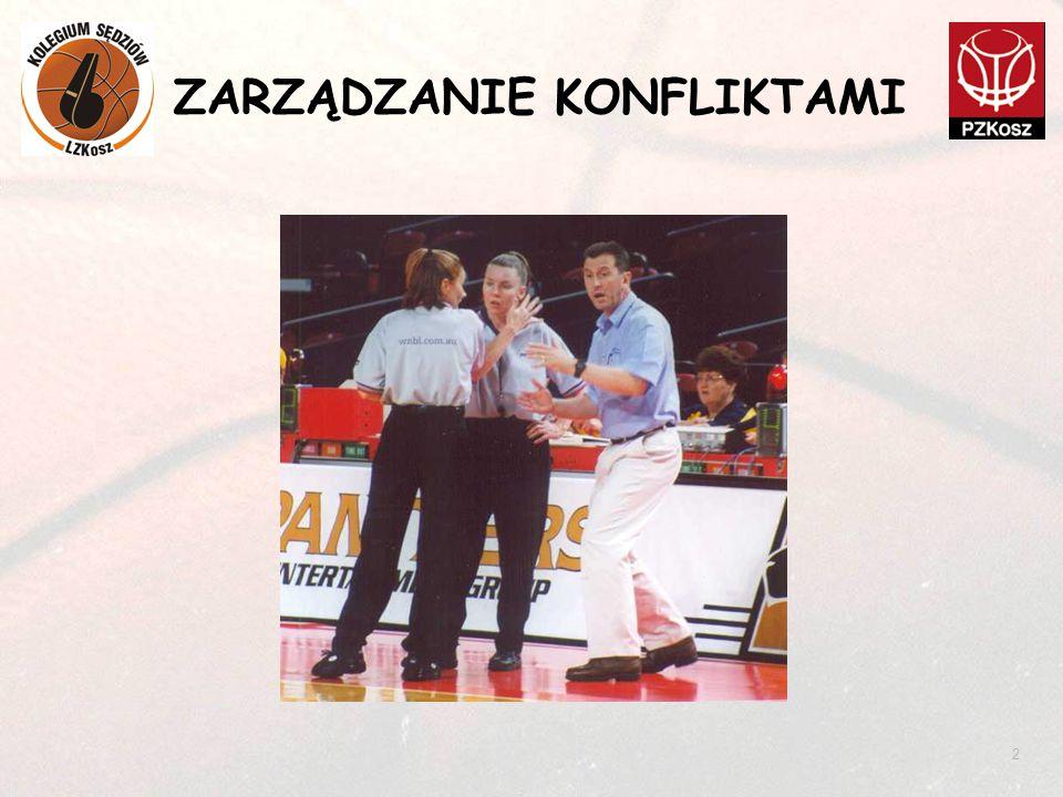 Konferencja przedsezonowa sędziów LZKosz Biała Podlaska 19-20.09.2009 Pion Szkolenia Kolegium Sędziów LZKosz przedstawia: