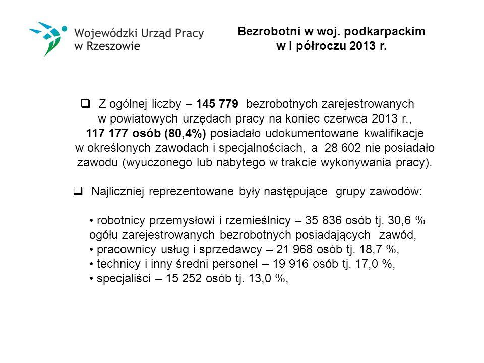 Bezrobotni w woj. podkarpackim w I półroczu 2013 r.