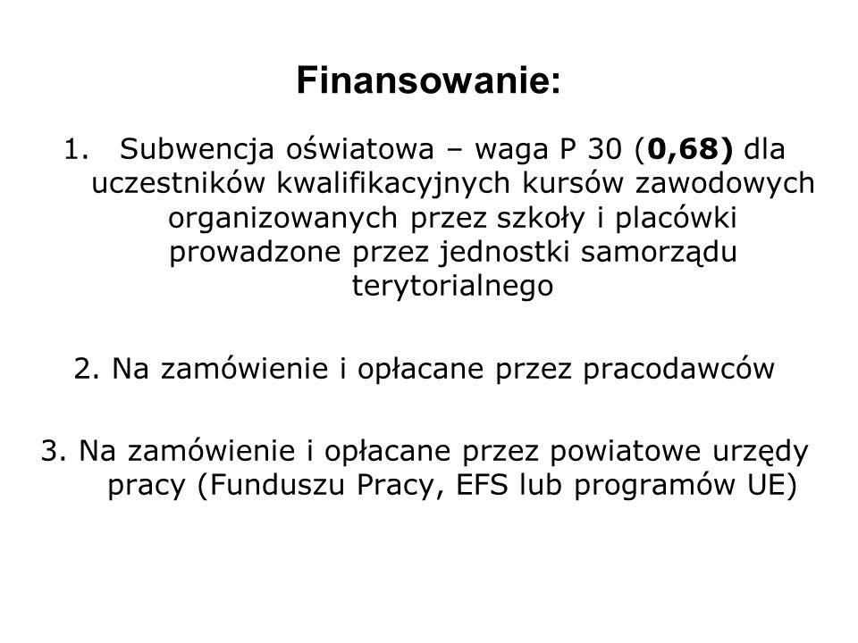 Finansowanie: 1.Subwencja oświatowa – waga P 30 (0,68) dla uczestników kwalifikacyjnych kursów zawodowych organizowanych przez szkoły i placówki prowa