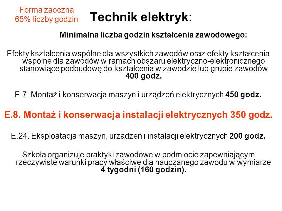 Technik elektryk: Minimalna liczba godzin kształcenia zawodowego: Efekty kształcenia wspólne dla wszystkich zawodów oraz efekty kształcenia wspólne dl