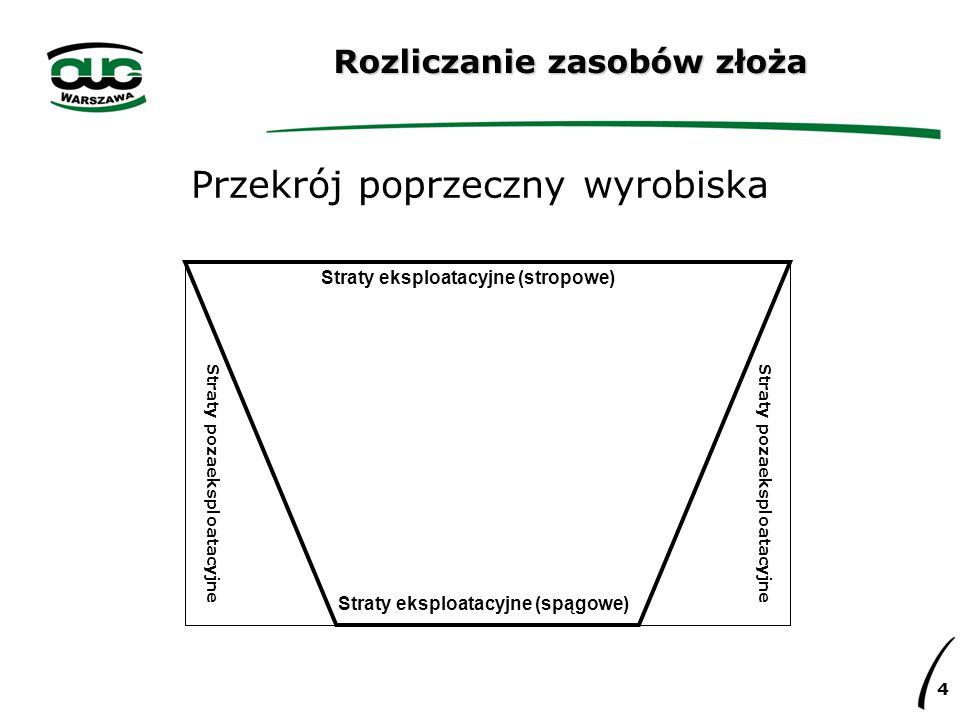 4 Rozliczanie zasobów złoża Przekrój poprzeczny wyrobiska Straty pozaeksploatacyjne Straty eksploatacyjne (stropowe) Straty eksploatacyjne (spągowe)