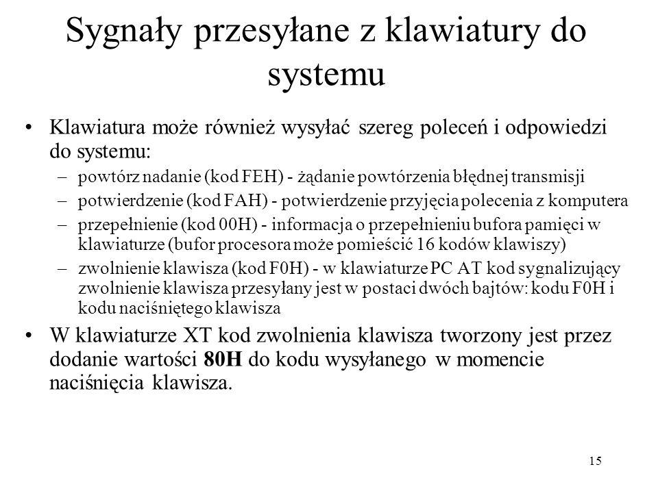 15 Sygnały przesyłane z klawiatury do systemu Klawiatura może również wysyłać szereg poleceń i odpowiedzi do systemu: –powtórz nadanie (kod FEH) - żąd
