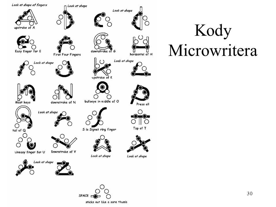 30 Kody Microwritera