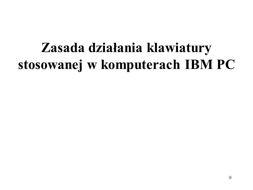 9 Zasada działania klawiatury stosowanej w komputerach IBM PC