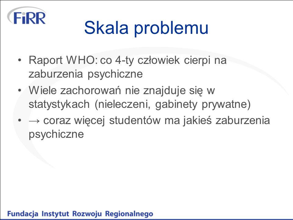 Skala problemu Raport WHO: co 4-ty człowiek cierpi na zaburzenia psychiczne Wiele zachorowań nie znajduje się w statystykach (nieleczeni, gabinety prywatne) → coraz więcej studentów ma jakieś zaburzenia psychiczne