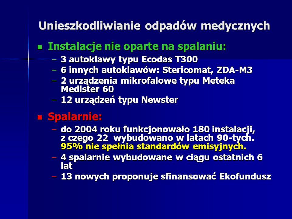 Unieszkodliwianie odpadów medycznych Instalacje nie oparte na spalaniu: Instalacje nie oparte na spalaniu: –3 autoklawy typu Ecodas T300 –6 innych aut