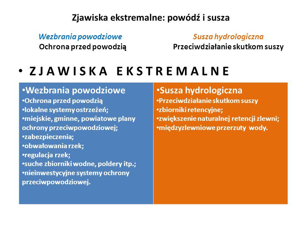 OBSZARY DORZECZY W POLSCE Dorzecze Jarft RZEKI PRZYMORZA .