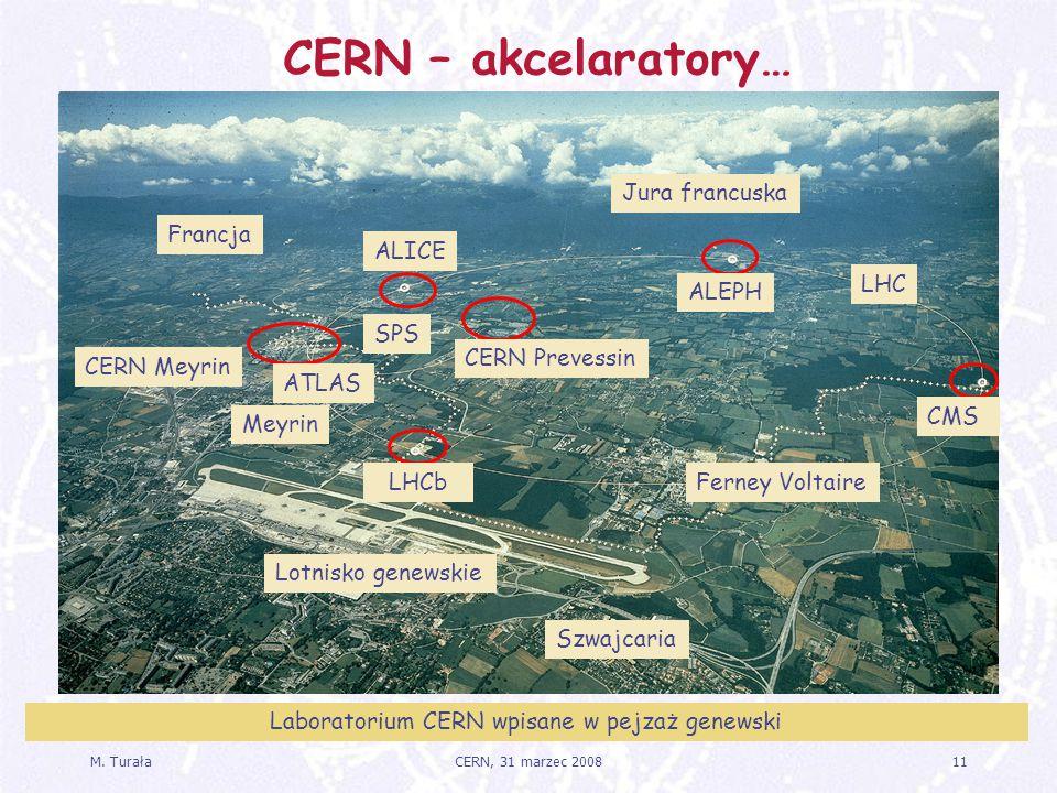 M. Turała11CERN, 31 marzec 2008 CERN – akcelaratory… Laboratorium CERN wpisane w pejzaż genewski CERN Meyrin CERN Prevessin ALEPH DELPHI OPAL Lotnisko