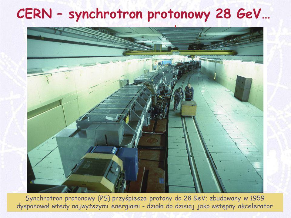 M. Turała14CERN, 31 marzec 2008 CERN – synchrotron protonowy 28 GeV… Synchrotron protonowy (PS) przyśpiesza protony do 28 GeV; zbudowany w 1959 dyspon