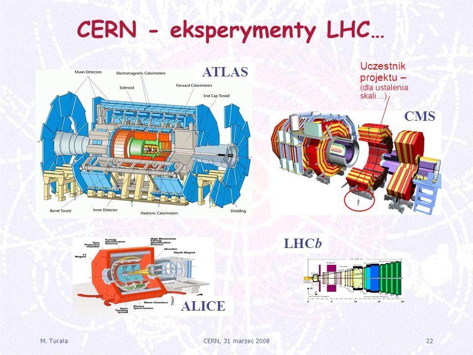 M. Turała22CERN, 31 marzec 2008 CERN - eksperymenty LHC… CMS LHCb Uczestnik projektu – (dla ustalenia skali…) ALICE ATLAS