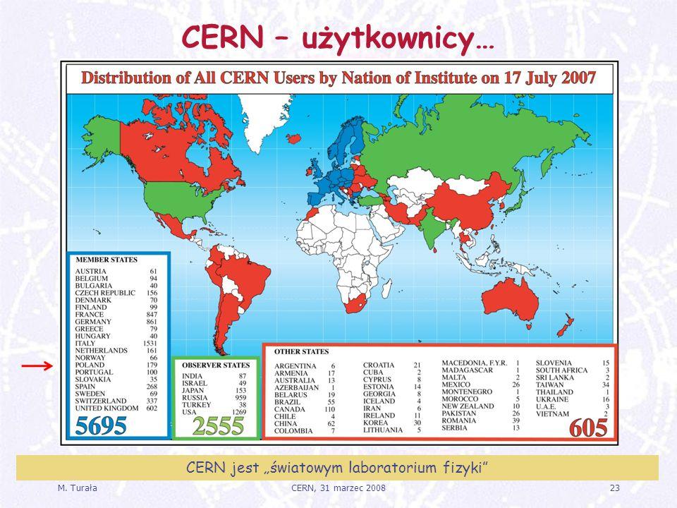 """M. Turała23CERN, 31 marzec 2008 CERN – użytkownicy… CERN jest """"światowym laboratorium fizyki"""