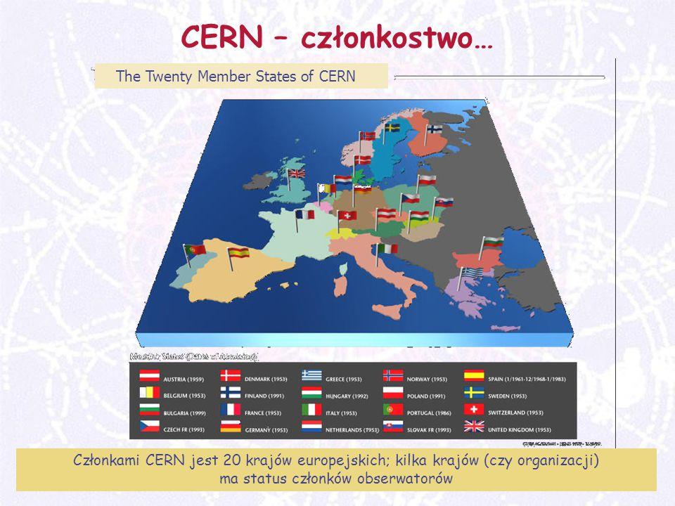 M. Turała30CERN, 31 marzec 2008 CERN – członkostwo… Członkami CERN jest 20 krajów europejskich; kilka krajów (czy organizacji) ma status członków obse