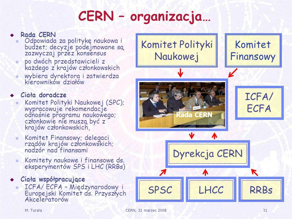 M. Turała31CERN, 31 marzec 2008 Rada CERN Komitet Polityki Naukowej ICFA/ ECFA Komitet Finansowy  Rada CERN Odpowiada za politykę naukowa i budżet; d