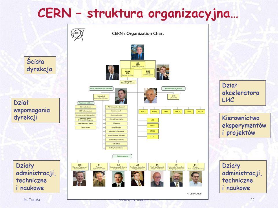 M. Turała32CERN, 31 marzec 2008 CERN – struktura organizacyjna… Ścisła dyrekcja Dział wspomagania dyrekcji Dział akceleratora LHC Działy administracji