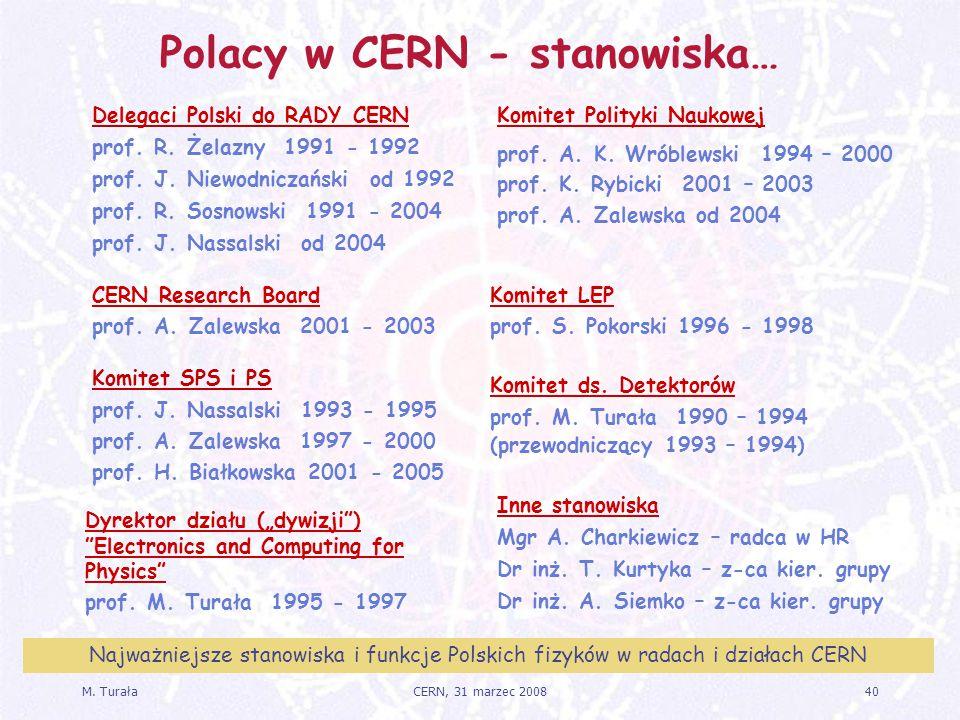 M. Turała40CERN, 31 marzec 2008 Polacy w CERN - stanowiska… Najważniejsze stanowiska i funkcje Polskich fizyków w radach i działach CERN Delegaci Pols