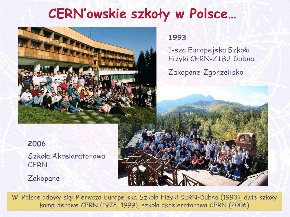 M. Turała43CERN, 31 marzec 2008 CERN'owskie szkoły w Polsce… W Polsce odbyły się: Pierwsza Europejska Szkoła Fizyki CERN-Dubna (1993), dwie szkoły kom