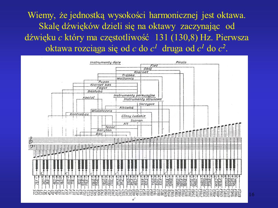 16 Wiemy, że jednostką wysokości harmonicznej jest oktawa. Skalę dźwięków dzieli się na oktawy zaczynając od dźwięku c który ma częstotliwość 131 (130