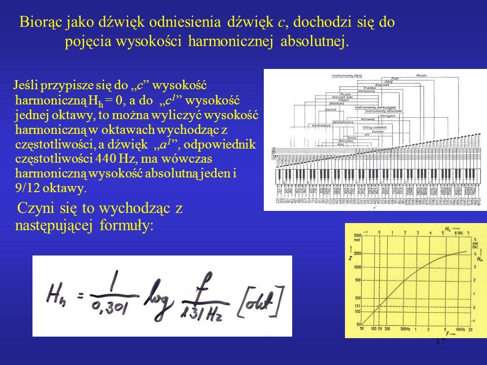 """17 Biorąc jako dźwięk odniesienia dźwięk c, dochodzi się do pojęcia wysokości harmonicznej absolutnej. Jeśli przypisze się do """"c"""" wysokość harmoniczną"""