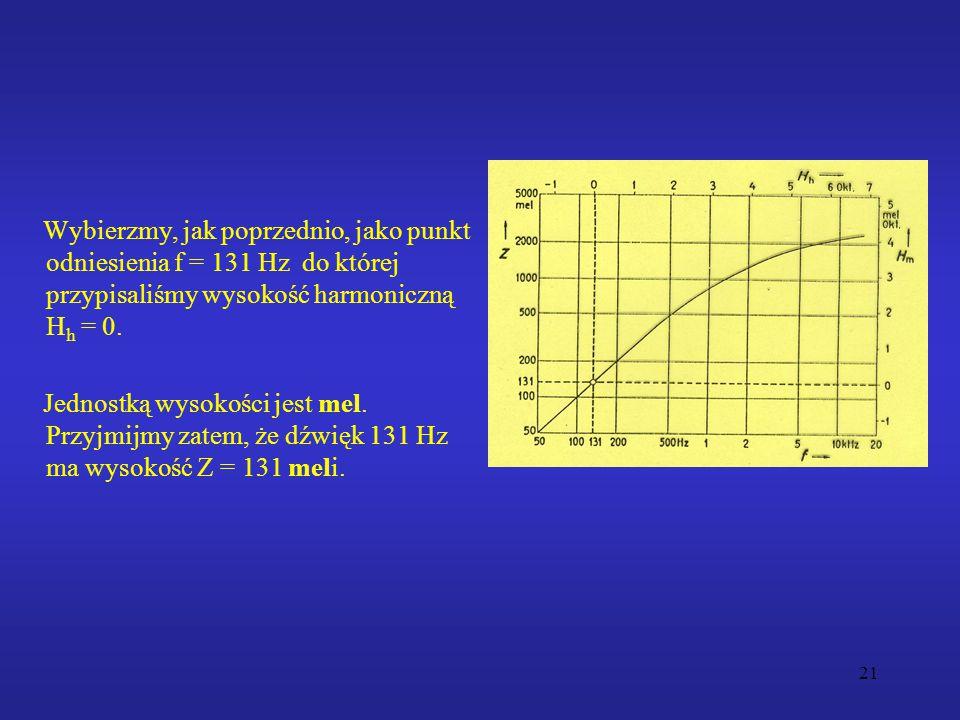 21 Wybierzmy, jak poprzednio, jako punkt odniesienia f = 131 Hz do której przypisaliśmy wysokość harmoniczną H h = 0. Jednostką wysokości jest mel. Pr