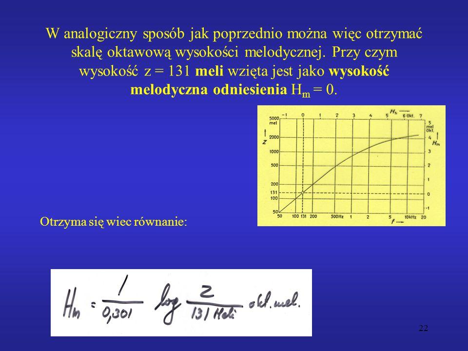22 W analogiczny sposób jak poprzednio można więc otrzymać skalę oktawową wysokości melodycznej. Przy czym wysokość z = 131 meli wzięta jest jako wyso