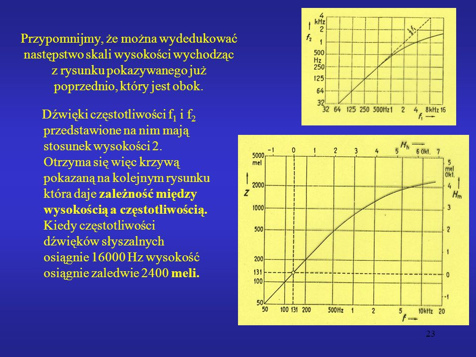 23 Przypomnijmy, że można wydedukować następstwo skali wysokości wychodząc z rysunku pokazywanego już poprzednio, który jest obok. Dźwięki częstotliwo