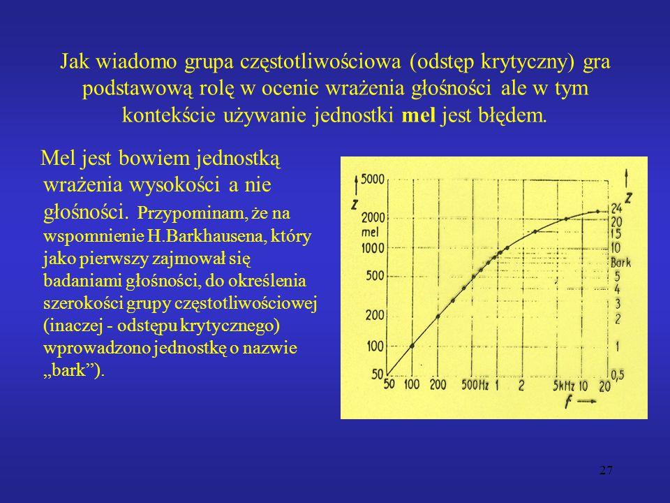 27 Jak wiadomo grupa częstotliwościowa (odstęp krytyczny) gra podstawową rolę w ocenie wrażenia głośności ale w tym kontekście używanie jednostki mel jest błędem.