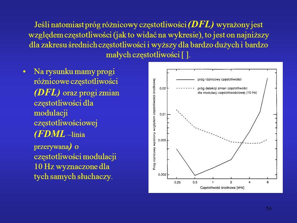 56 Jeśli natomiast próg różnicowy częstotliwości (DFL) wyrażony jest względem częstotliwości (jak to widać na wykresie), to jest on najniższy dla zakresu średnich częstotliwości i wyższy dla bardzo dużych i bardzo małych częstotliwości [ ].