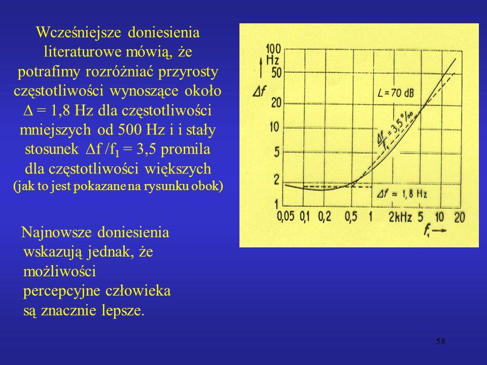 58 Wcześniejsze doniesienia literaturowe mówią, że potrafimy rozróżniać przyrosty częstotliwości wynoszące około  = 1,8 Hz dla częstotliwości mniejszych od 500 Hz i i stały stosunek  f /f 1 = 3,5 promila dla częstotliwości większych (jak to jest pokazane na rysunku obok) Najnowsze doniesienia wskazują jednak, że możliwości percepcyjne człowieka są znacznie lepsze.