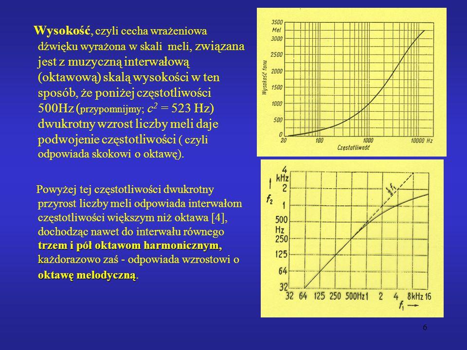 6 Wysokość, czyli cecha wrażeniowa dźwięku wyrażona w skali meli, związana jest z muzyczną interwałową (oktawową) skalą wysokości w ten sposób, że poniżej częstotliwości 500Hz ( przypomnijmy; c 2 = 523 Hz) dwukrotny wzrost liczby meli daje podwojenie częstotliwości ( czyli odpowiada skokowi o oktawę).