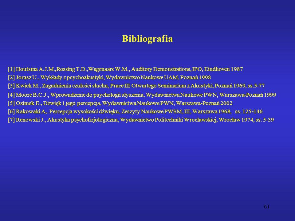 61 Bibliografia [1] Houtsma A.J.M.,Rossing T.D.,Wagenaars W.M., Auditory Demonstrations, IPO, Eindhoven 1987 [2] Jorasz U., Wykłady z psychoakustyki, Wydawnictwo Naukowe UAM, Poznań 1998 [3] Kwiek M., Zagadnienia czułości słuchu, Prace III Otwartego Seminarium z Akustyki, Poznań 1969, ss.5-77 [4] Moore B.C.J., Wprowadzenie do psychologii słyszenia, Wydawnictwa Naukowe PWN, Warszawa-Poznań 1999 [5] Ozimek E., Dźwięk i jego percepcja, Wydawnictwa Naukowe PWN, Warszawa-Poznań 2002 [6] Rakowaki A,.