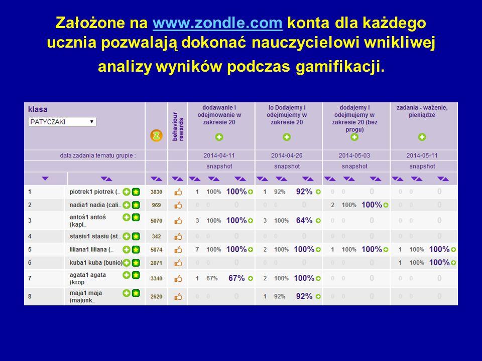 Założone na www.zondle.com konta dla każdego ucznia pozwalają dokonać nauczycielowi wnikliwej analizy wyników podczas gamifikacji.www.zondle.com