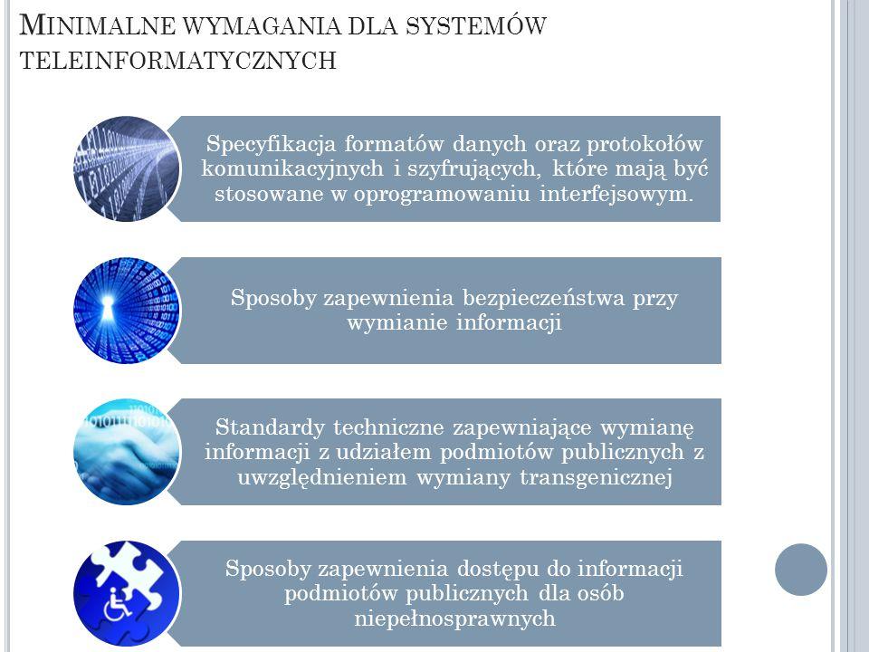 M INIMALNE WYMAGANIA DLA SYSTEMÓW TELEINFORMATYCZNYCH Specyfikacja formatów danych oraz protokołów komunikacyjnych i szyfrujących, które mają być stosowane w oprogramowaniu interfejsowym.
