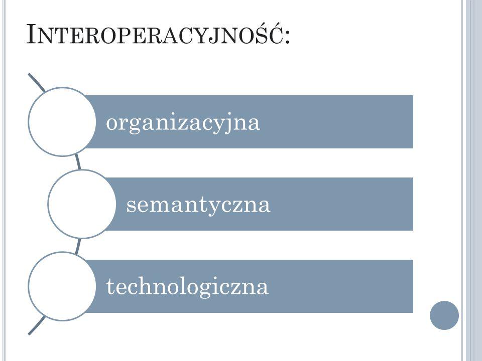 I NTEROPERACYJNOŚĆ : organizacyjna semantyczna technologiczna
