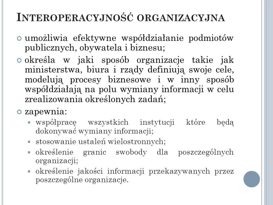I NTEROPERACYJNOŚĆ ORGANIZACYJNA umożliwia efektywne współdziałanie podmiotów publicznych, obywatela i biznesu; określa w jaki sposób organizacje takie jak ministerstwa, biura i rządy definiują swoje cele, modelują procesy biznesowe i w inny sposób współdziałają na polu wymiany informacji w celu zrealizowania określonych zadań; zapewnia: współpracę wszystkich instytucji które będą dokonywać wymiany informacji; stosowanie ustaleń wielostronnych; określenie granic swobody dla poszczególnych organizacji; określenie jakości informacji przekazywanych przez poszczególne organizacje.