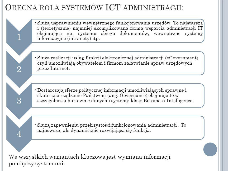 O BECNA ROLA SYSTEMÓW ICT ADMINISTRACJI : 1 Służą usprawnieniu wewnętrznego funkcjonowania urzędów.