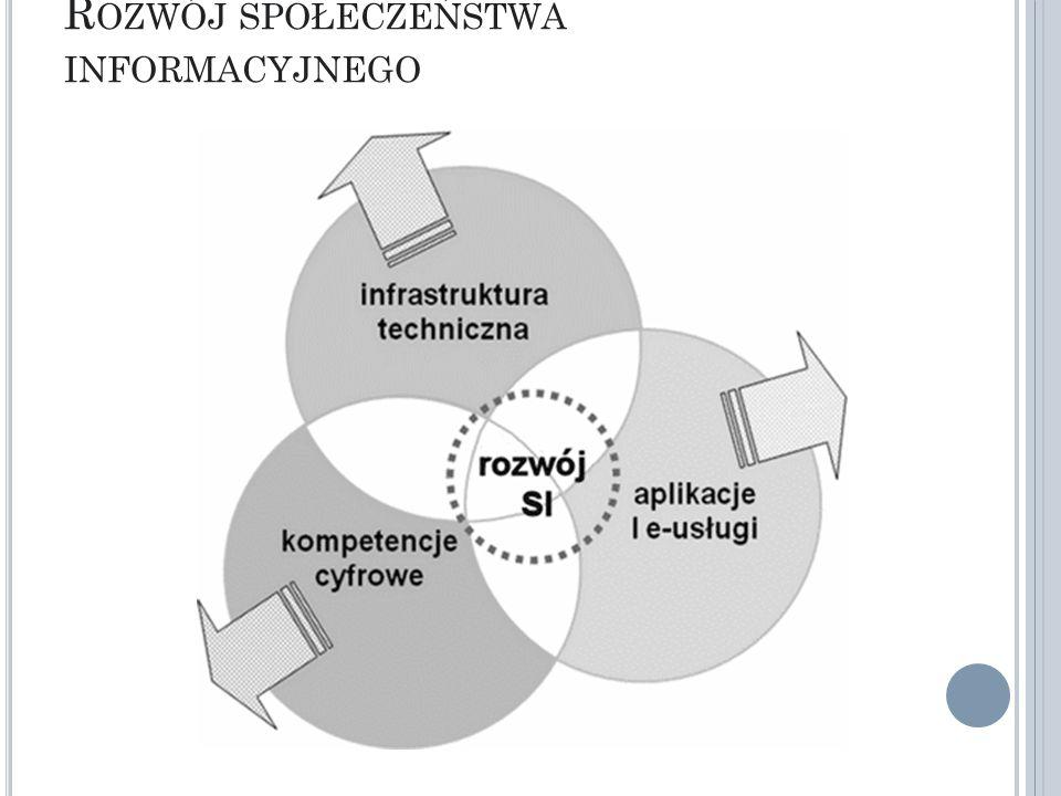 Z ARZĄDZANIE INTEROPERACYJNOŚCIĄ koordynacja i uzgadnianie procesów administracyjnych i architektury informacji; identyfikacja i likwidacja wszelkich możliwych barier (prawnych, kulturowych, innych) w celu agregacji usług i wymiany informacji; dostosowanie przepisów prawnych.
