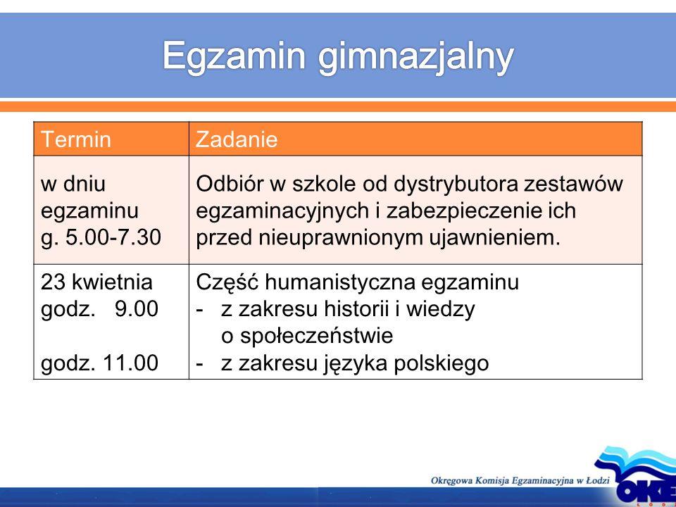 TerminZadanie w dniu egzaminu g. 5.00-7.30 Odbiór w szkole od dystrybutora zestawów egzaminacyjnych i zabezpieczenie ich przed nieuprawnionym ujawnien
