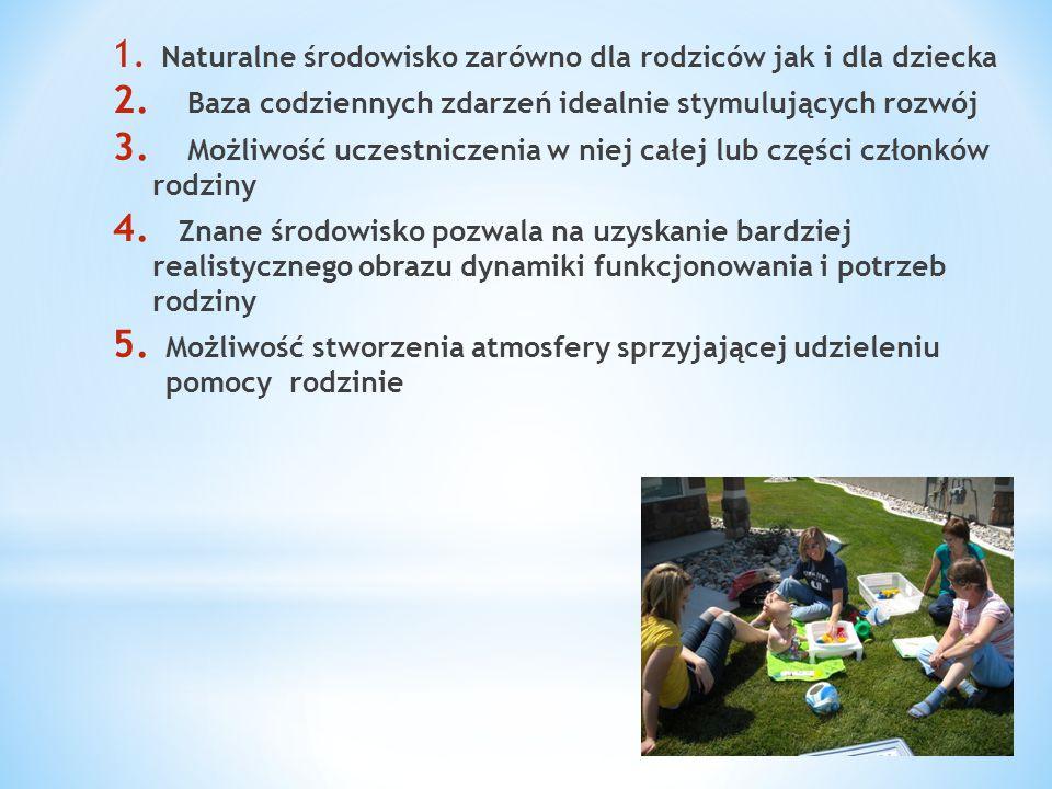 1.Naturalne środowisko zarówno dla rodziców jak i dla dziecka 2.
