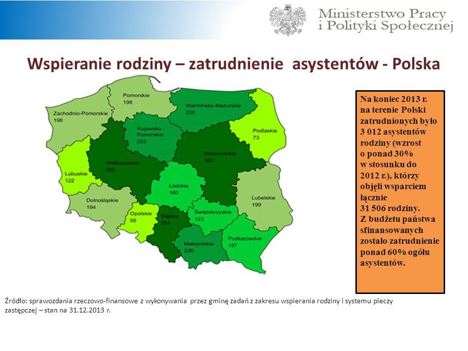 Wspieranie rodziny – zatrudnienie asystentów - Polska Źródło: sprawozdania rzeczowo-finansowe z wykonywania przez gminę zadań z zakresu wspierania rodziny i systemu pieczy zastępczej – stan na 31.12.2013 r.