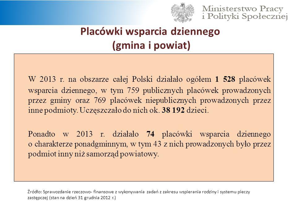 Placówki wsparcia dziennego (gmina i powiat) Źródło: Sprawozdanie rzeczowo- finansowe z wykonywania zadań z zakresu wspierania rodziny i systemu pieczy zastępczej (stan na dzień 31 grudnia 2012 r.) W 2013 r.