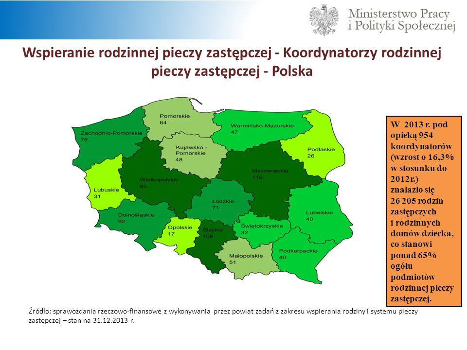 Wspieranie rodzinnej pieczy zastępczej - Koordynatorzy rodzinnej pieczy zastępczej - Polska Źródło: sprawozdania rzeczowo-finansowe z wykonywania przez powiat zadań z zakresu wspierania rodziny i systemu pieczy zastępczej – stan na 31.12.2013 r.